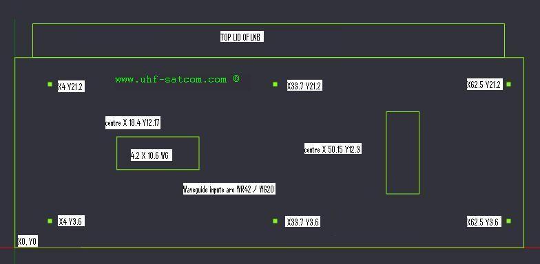 Ka-Band   UHF-Satcom